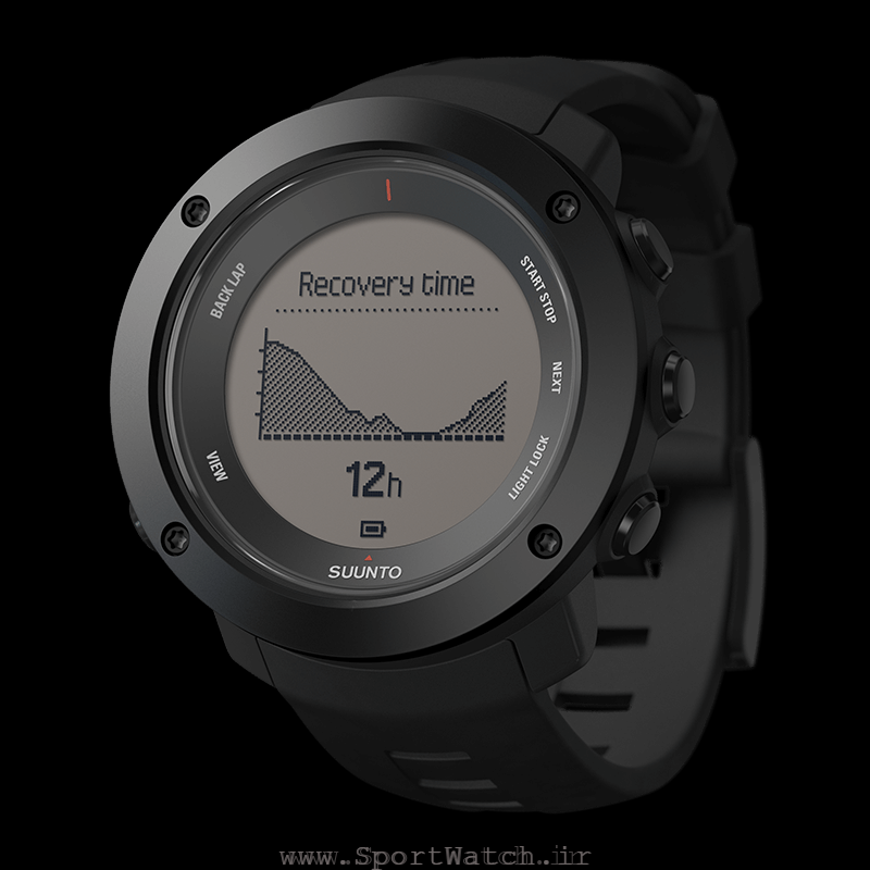 SS021844000 Ambit3 Vertical Black - Recovery time
