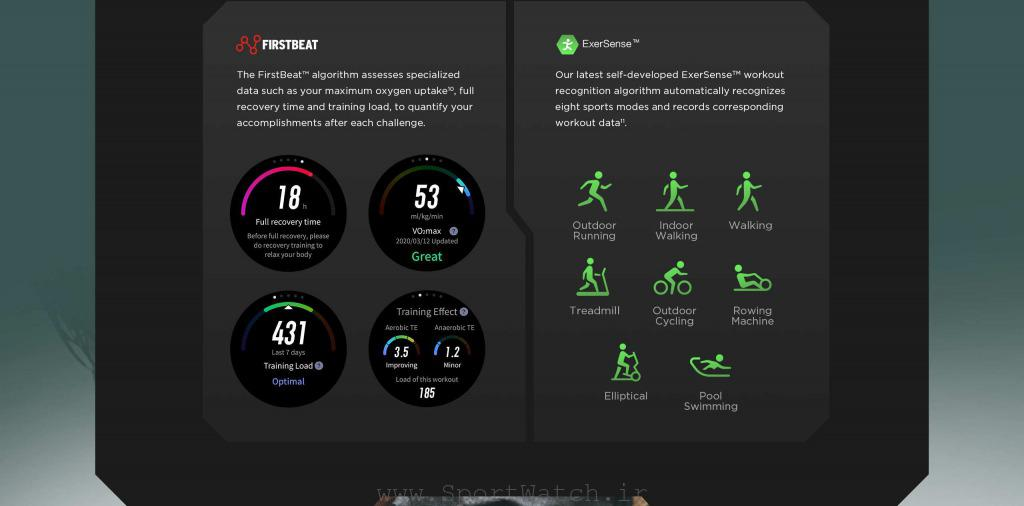 اپلیکیشن های ورزشی تیرکس پرو
