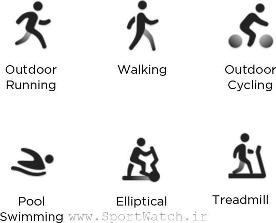 پشتیبانی از 90 حالت ورزشی در ساعت هوشمند جی تی اس 2